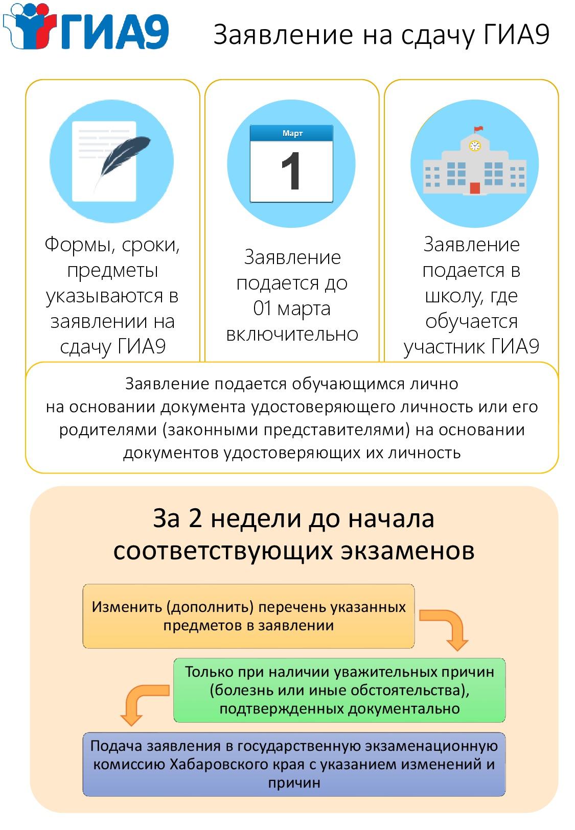_на_сдачу_ГИА9